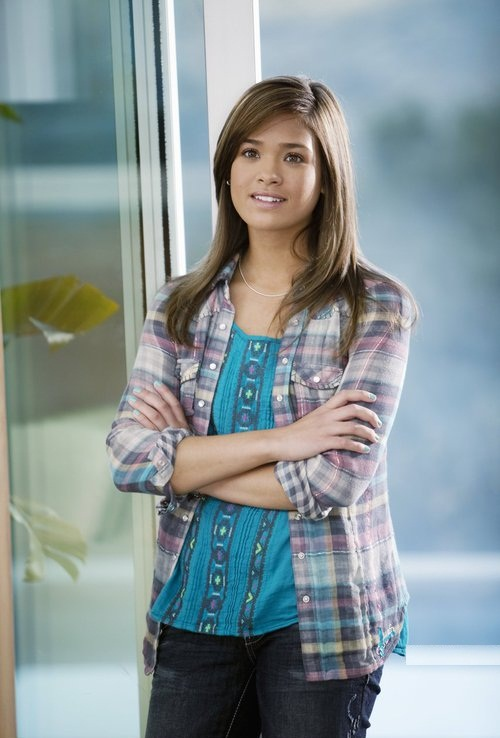 Nicole Gale Anderson HD Images